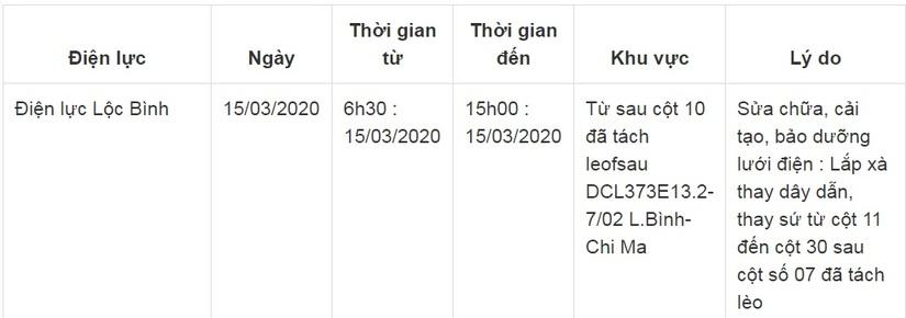 Lịch cắt điện ở Lạng Sơn từ ngày 13/3 đến 15/34