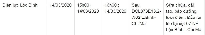 Lịch cắt điện ở Lạng Sơn từ ngày 13/3 đến 15/36