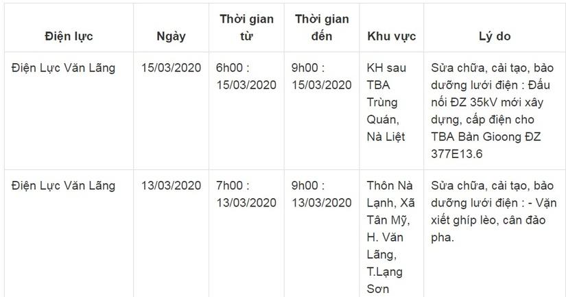Lịch cắt điện ở Lạng Sơn từ ngày 13/3 đến 15/8