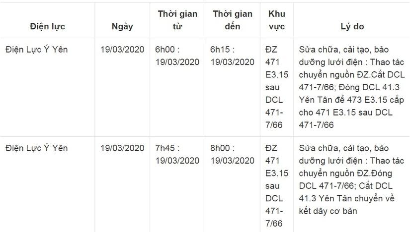 Lịch cắt điện ở Nam Định từ ngày 16/3 đến 19/311