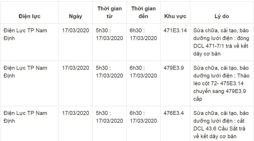 Lịch cắt điện ở Nam Định từ ngày 16/3 đến 19/3
