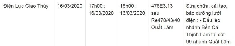 Lịch cắt điện ở Nam Định từ ngày 16/3 đến 19/314