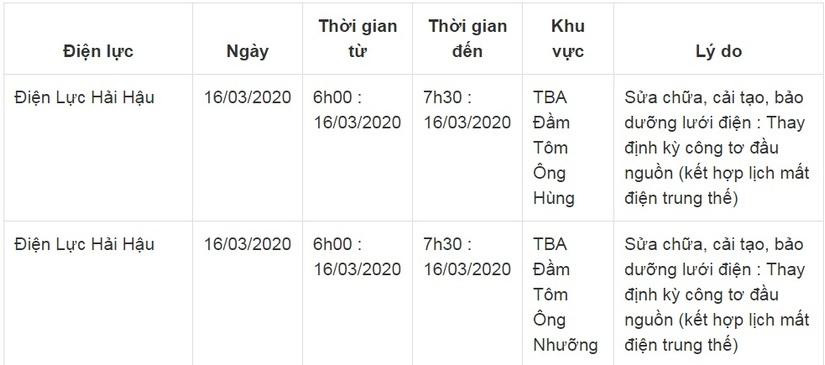 Lịch cắt điện ở Nam Định từ ngày 16/3 đến 19/315