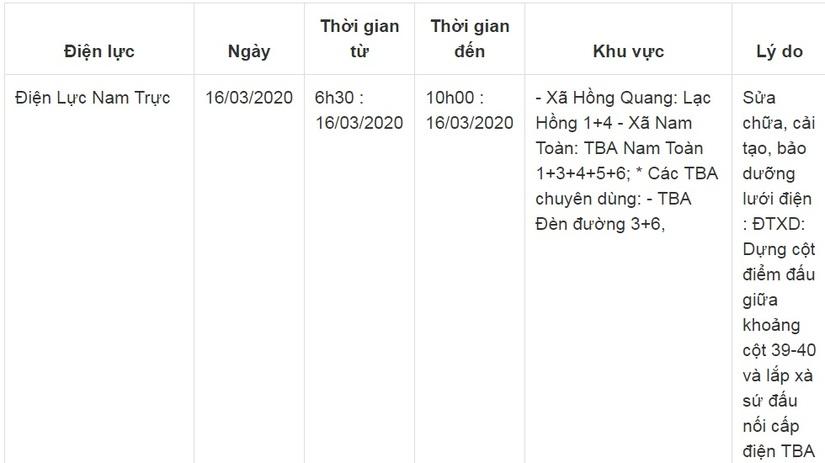 Lịch cắt điện ở Nam Định từ ngày 16/3 đến 19/34
