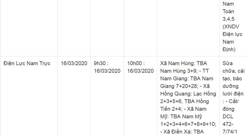 Lịch cắt điện ở Nam Định từ ngày 16/3 đến 19/36