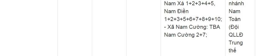 Lịch cắt điện ở Nam Định từ ngày 16/3 đến 19/38