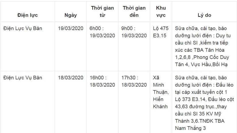 Lịch cắt điện ở Nam Định từ ngày 16/3 đến 19/39