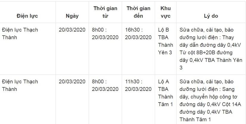Thông báo lịch cắt điện ở Thanh Hóa ngày 20/37