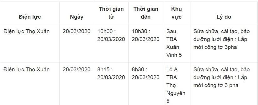 Thông báo lịch cắt điện ở Thanh Hóa ngày 20/33