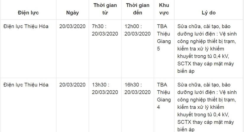 Thông báo lịch cắt điện ở Thanh Hóa ngày 20/32