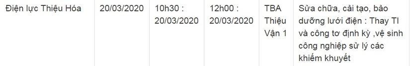 Thông báo lịch cắt điện ở Thanh Hóa ngày 20/34