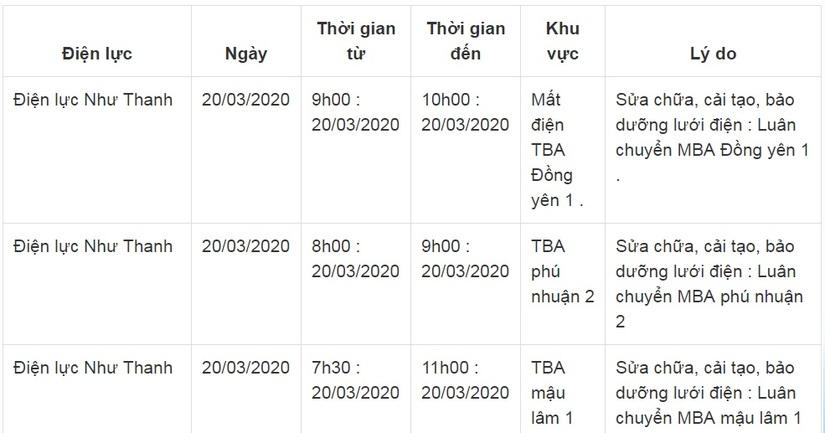 Thông báo lịch cắt điện ở Thanh Hóa ngày 20/36