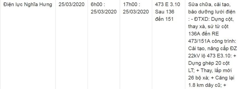 Lịch cắt điện ở Nam Định từ ngày 25/3 đến 27/312