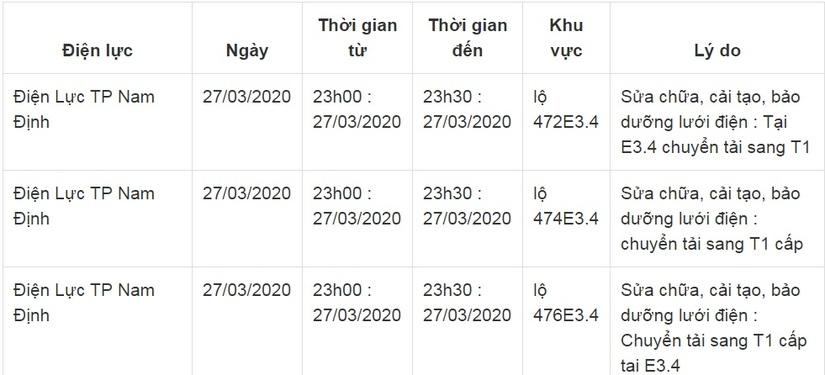 Lịch cắt điện ở Nam Định từ ngày 25/3 đến 27/32