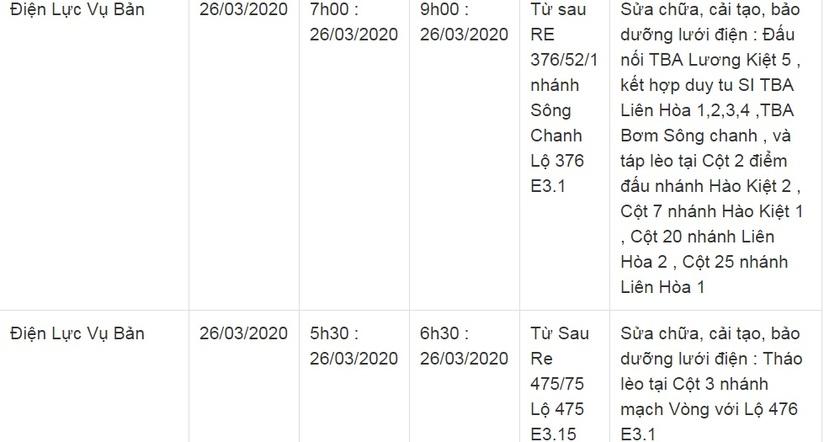 Lịch cắt điện ở Nam Định từ ngày 25/3 đến 27/317