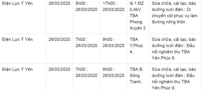 Lịch cắt điện ở Nam Định từ ngày 25/3 đến 27/320
