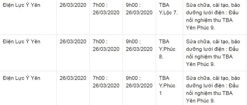 Lịch cắt điện ở Nam Định từ ngày 25/3 đến 27/321