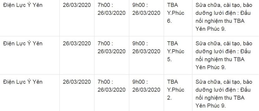 Lịch cắt điện ở Nam Định từ ngày 25/3 đến 27/322