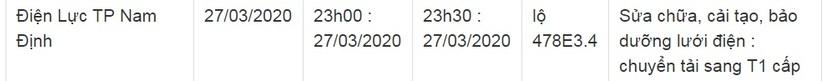 Lịch cắt điện ở Nam Định từ ngày 25/3 đến 27/33