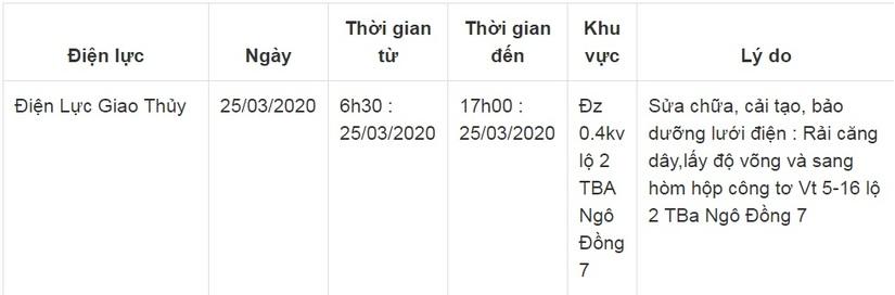 Lịch cắt điện ở Nam Định từ ngày 25/3 đến 27/324
