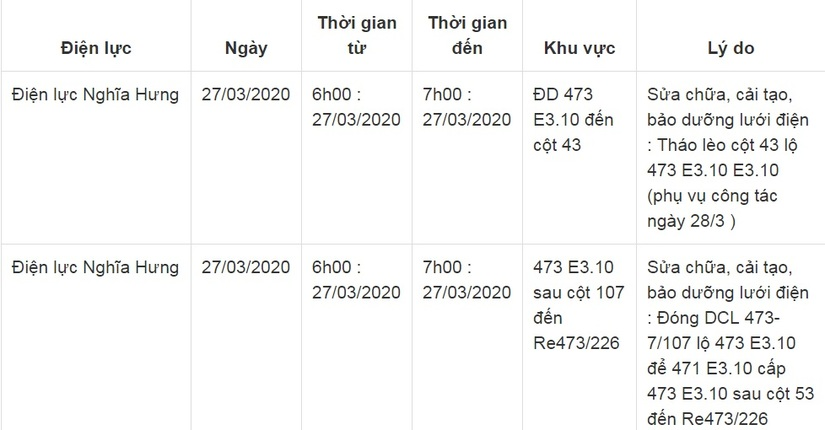 Lịch cắt điện ở Nam Định từ ngày 25/3 đến 27/34