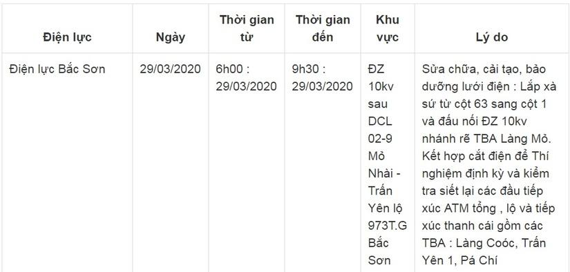 Lịch cắt điện ở Lạng Sơn từ ngày 29/3 đến 31/32