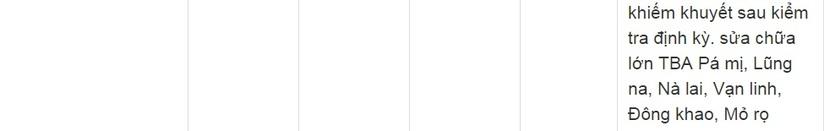 Lịch cắt điện ở Lạng Sơn từ ngày 29/3 đến 31/34