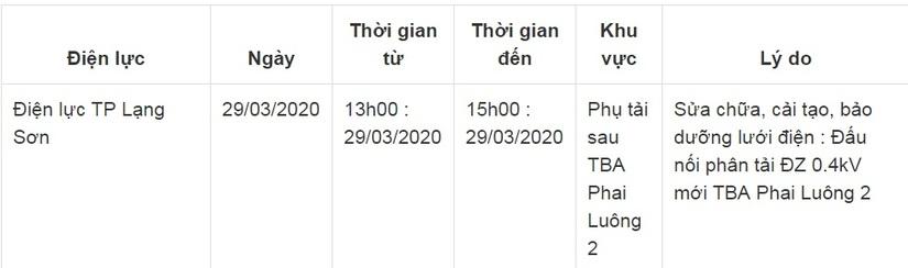 Lịch cắt điện ở Lạng Sơn từ ngày 29/3 đến 31/38