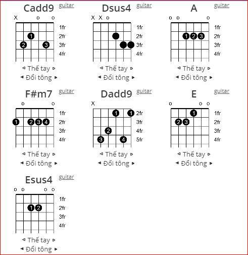Bản guitar ca khúc hơn cả yêu được chúng tôi cập nhật bản chuẩn trong thời gian tới.