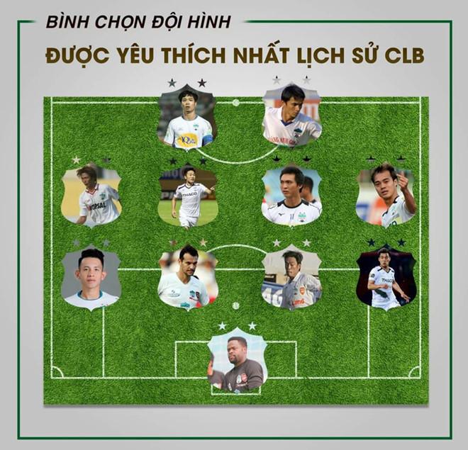 Đội hình xuất sắc nhất lịch sử CLB HAGL