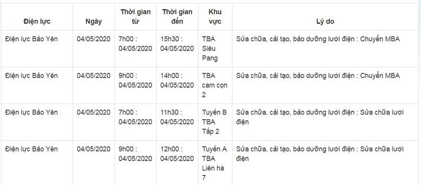 Lịch cắt điện ở Lào Cai từ ngày 28-29/48