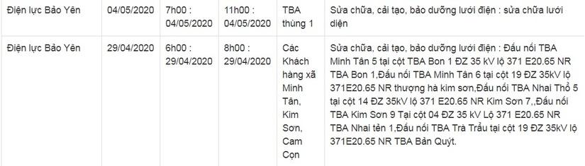 Lịch cắt điện ở Lào Cai từ ngày 28-29/49