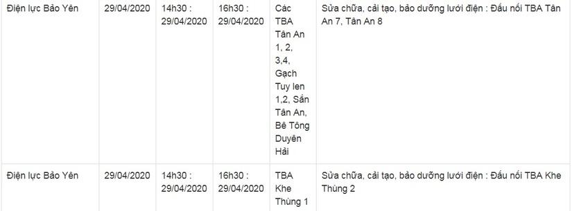 Lịch cắt điện ở Lào Cai từ ngày 28-29/410