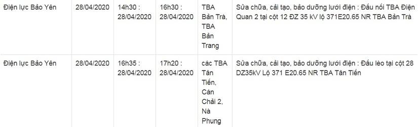 Lịch cắt điện ở Lào Cai từ ngày 28-29/412