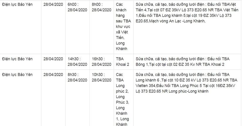 Lịch cắt điện ở Lào Cai từ ngày 28-29/413