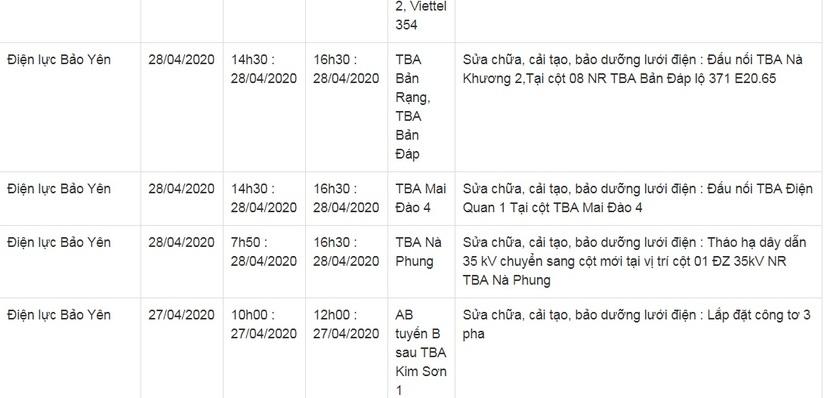 Lịch cắt điện ở Lào Cai từ ngày 28-29/414