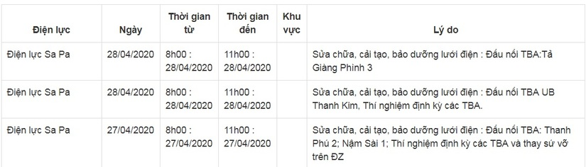 Lịch cắt điện ở Lào Cai từ ngày 28-29/415