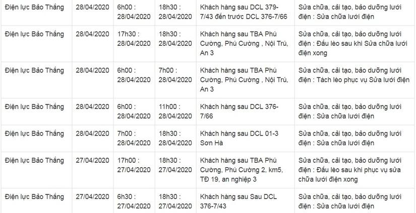 Lịch cắt điện ở Lào Cai từ ngày 28-29/47