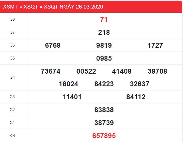 Xem lại kết quả xổ số Quảng Trị thứ 5 ngày 26/3/2020: