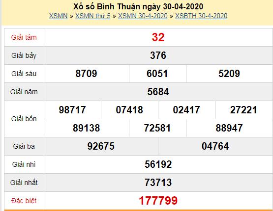 Kết quả xổ số Bình Thuận thứ 5 ngày 30/4/2020