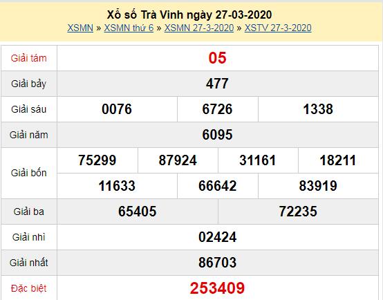 Xem lại kết quả xổ số Trà Vinh thứ 6 ngày 27/3/2020: