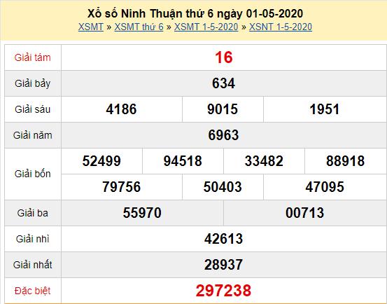 Xem trực tiếp XSNT 1/5 - Kết quả xổ số Ninh Thuận thứ 6 ngày 1/5/2020 Tại đây: