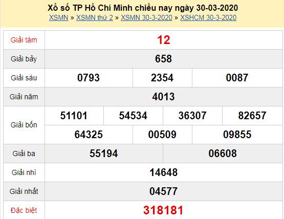 Xem lại kết quả xổ số TP Hồ Chí Minh thứ 2 ngày 30/3/2020: