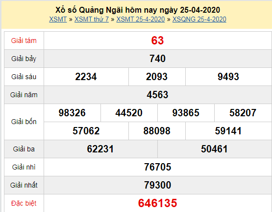 Xẹm lại Kết quả KQ XSQNG 25/4 - KQXSQNGAI 25/4 - XS QNA 25/4 - Xổ số Quảng Ngãi thứ 7 ngày 25/4/2020