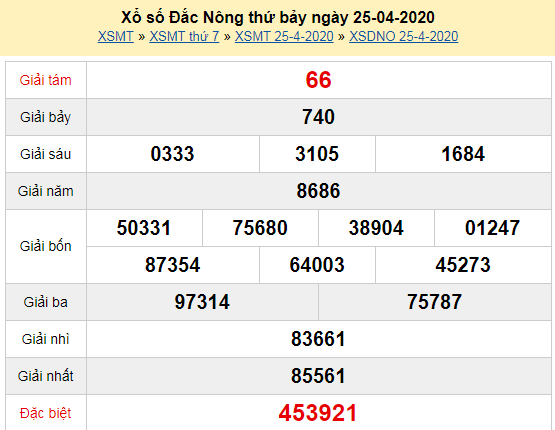 Xẹm lại Kết quả KQ XSDNO 25/4 - KQXSDNO 25/4 -  Xổ số Đắk Nông thứ 7 ngày 25/4/2020