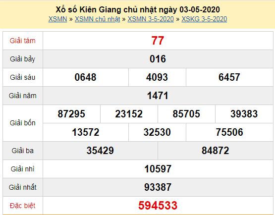 Xem trực tiếp XSKG 3/5 - Kết quả xổ số Kiên Giang chủ nhật ngày 3/5/2020 Tại đây: