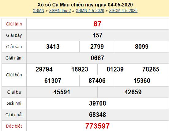 Xem trực tiếp XSCM 4/5 - Kết quả xổ số Cà Mau thứ 2 ngày 4/5/2020 Tại đây: