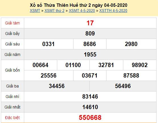 Kết quả XSHUE 4/5 - KQ XSKTTH 4/5 - Xổ số kiến thiết Thừa Thiên Huế 4/5/2020