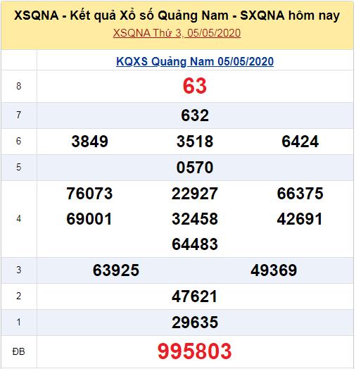 Kết quả xổ số Quảng Nam hôm nay thứ 3 ngày 5/5/2020