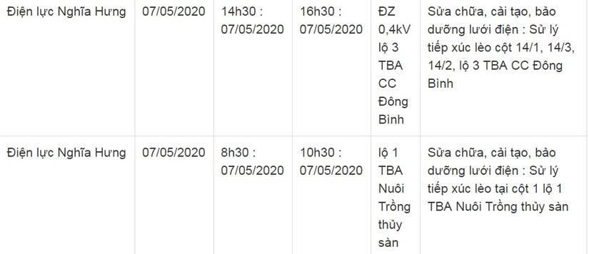 Lịch cắt điện ở Nam Định từ ngày 6/5 đến 7/52